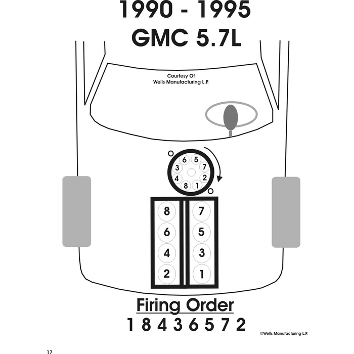 1992 Gmc L05 5 7 Firing Order on 1998 chevy silverado spark gap