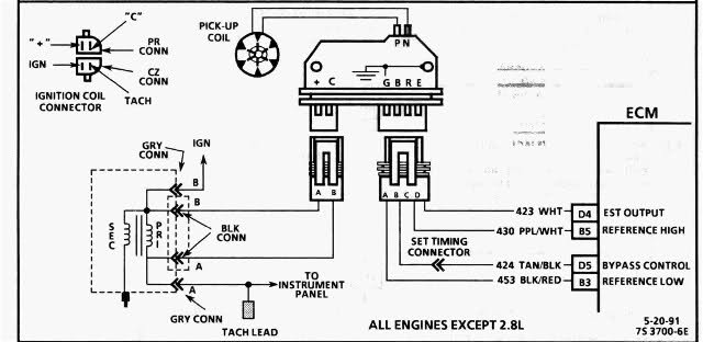 94 chevy tbi ignition wiring diagram wiring diagram u2022 rh tinyforge co Distributor Wiring Diagram chevy tbi distributor wiring